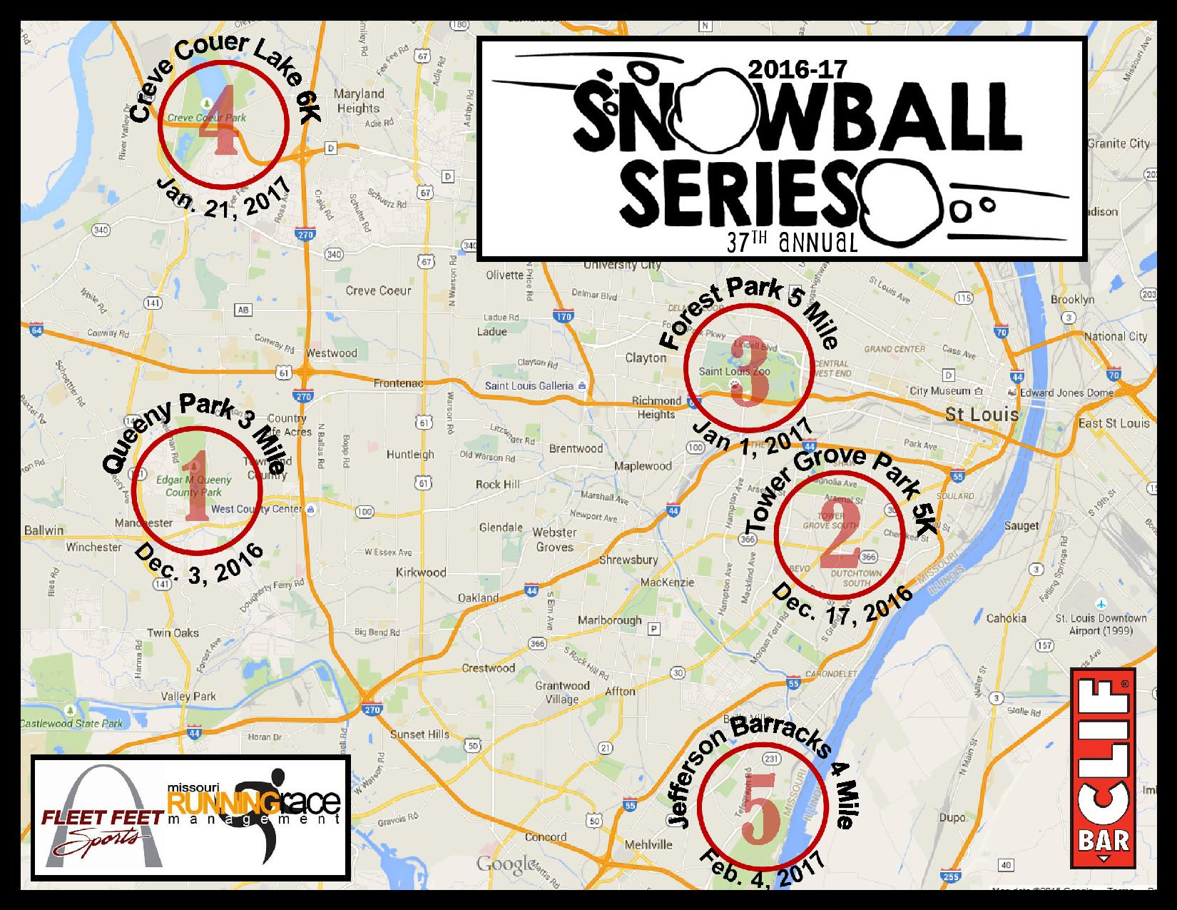Snowball Series