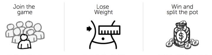 Weight loss shows uk 2015